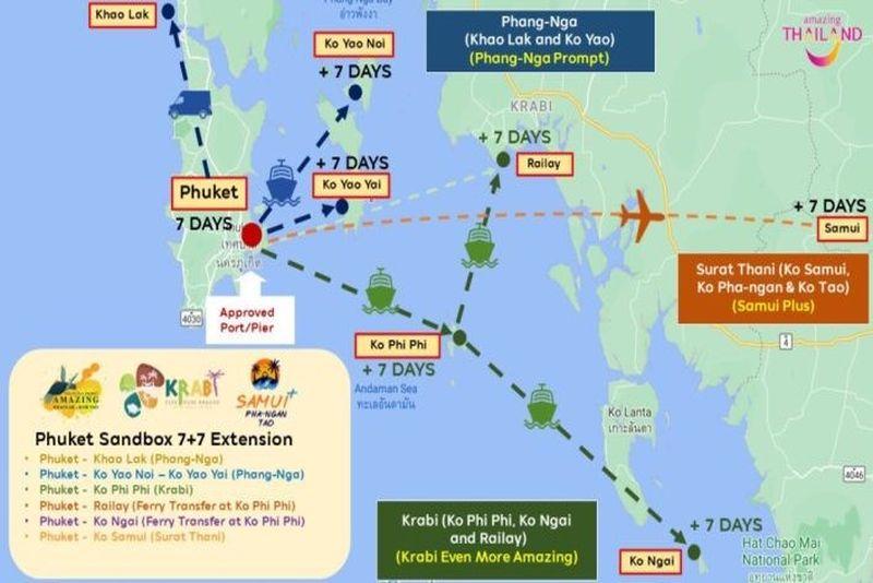 普吉7+7跳島雙城遊 熱情展開