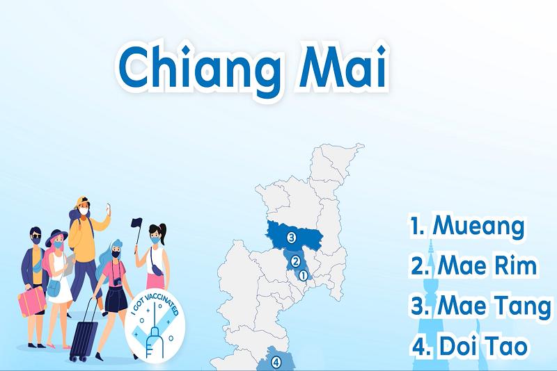 防疫新生活 EP 29 Chiang Mai Reopening